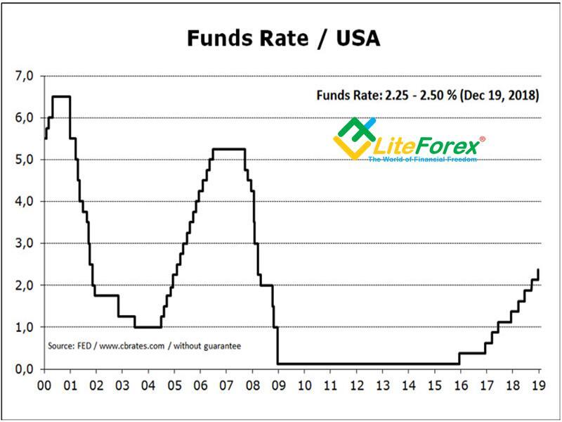 ¿Qué es el swap de tipos de interés?