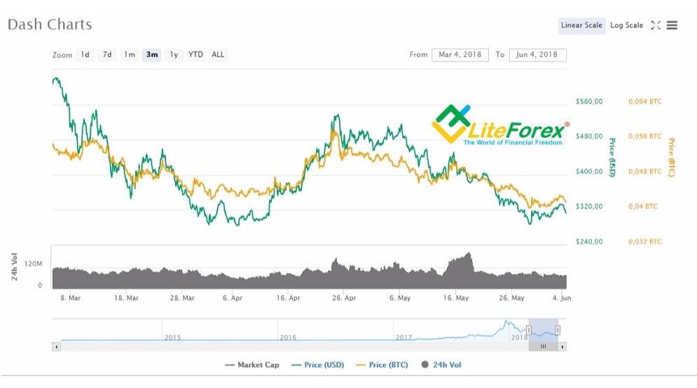 bitcoin trading japonia