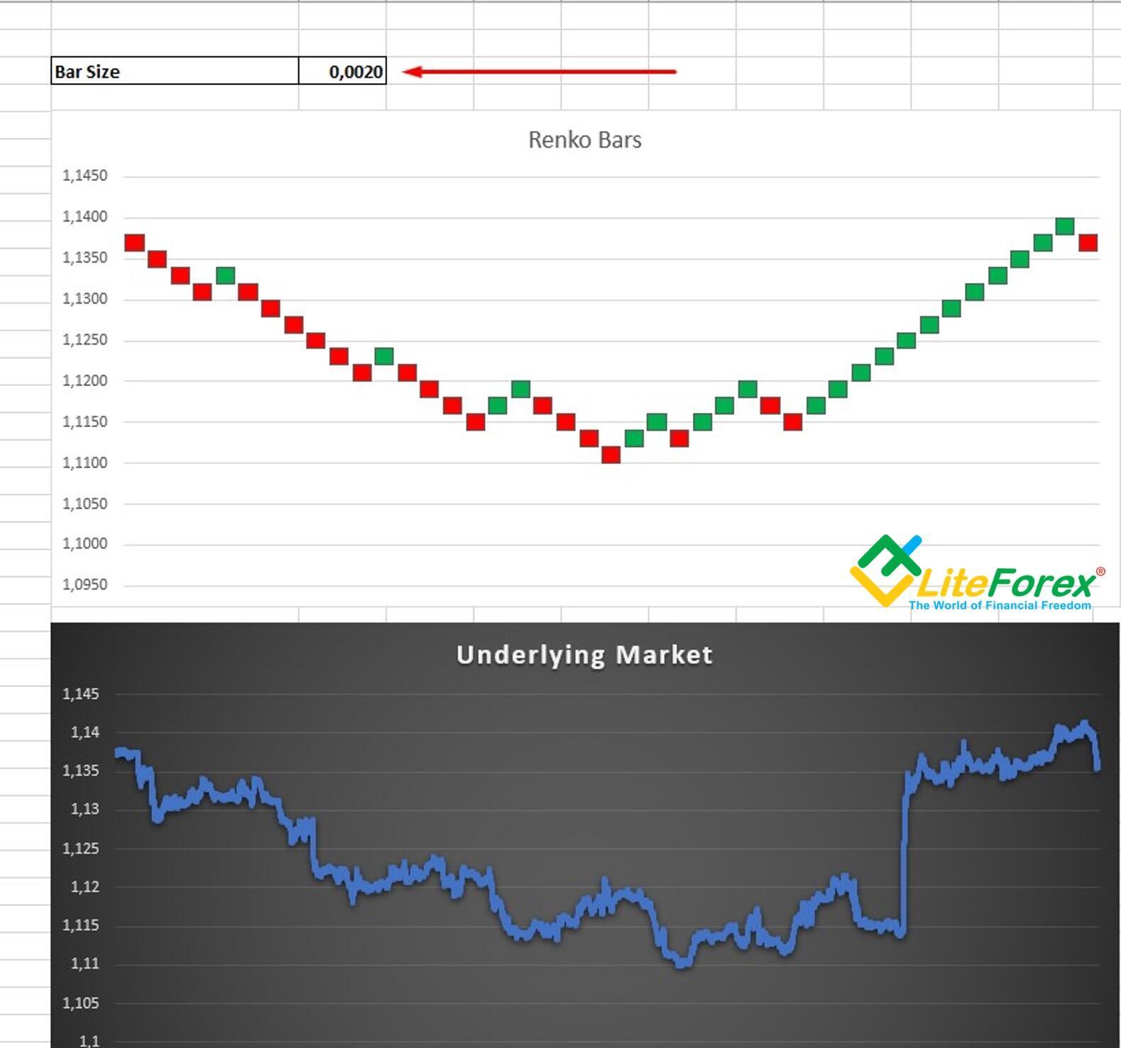mercado en ranko forex